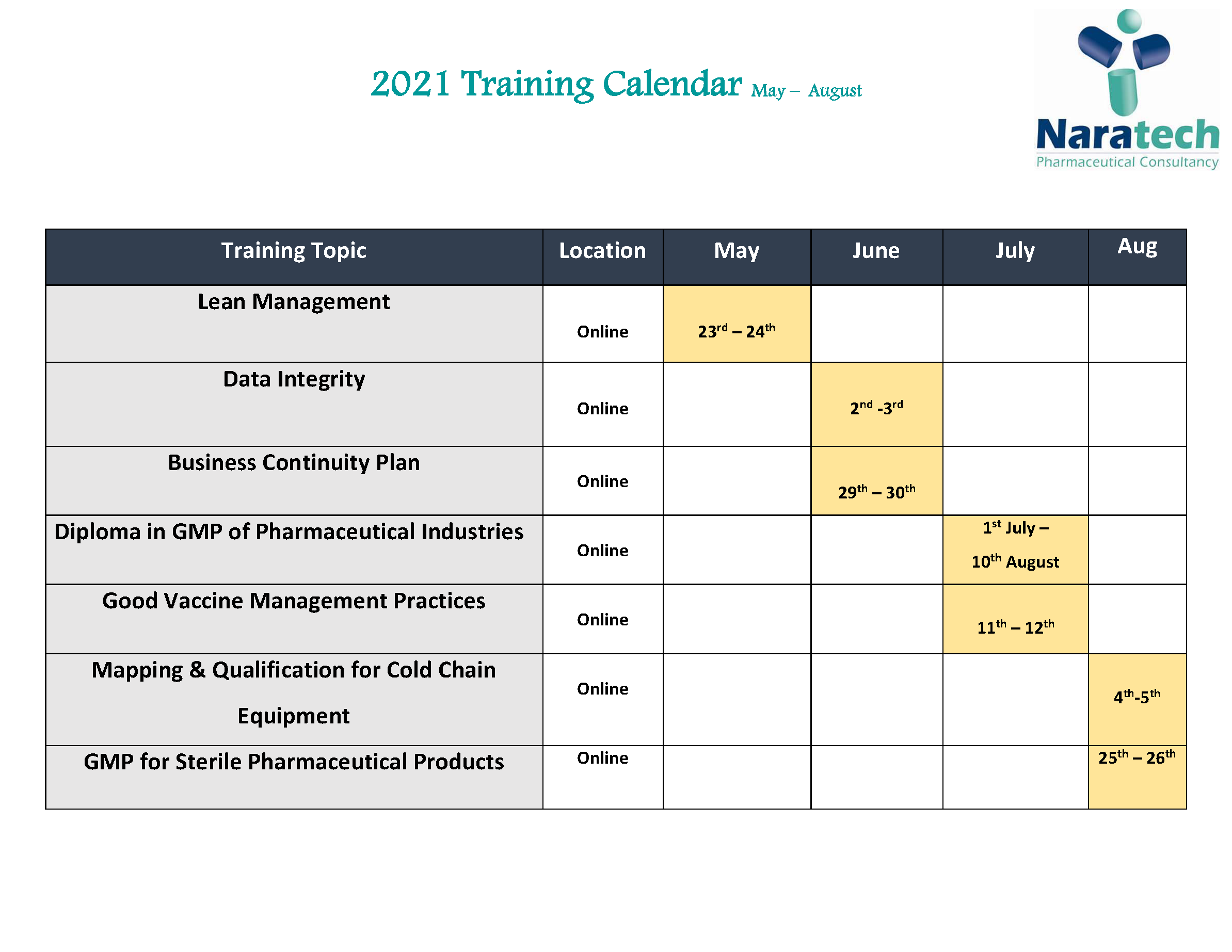 Training Plan 2021Second Qaurter Page 1